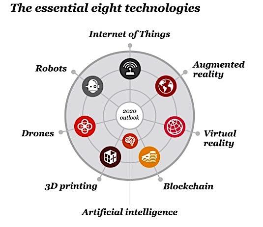 pwc-tech-it-ai-robot-drone-augmented-reality-blockchain-3d-printing-internet-condo-ca_